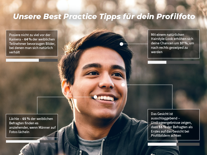 Profilbild mann gutes Tipps für
